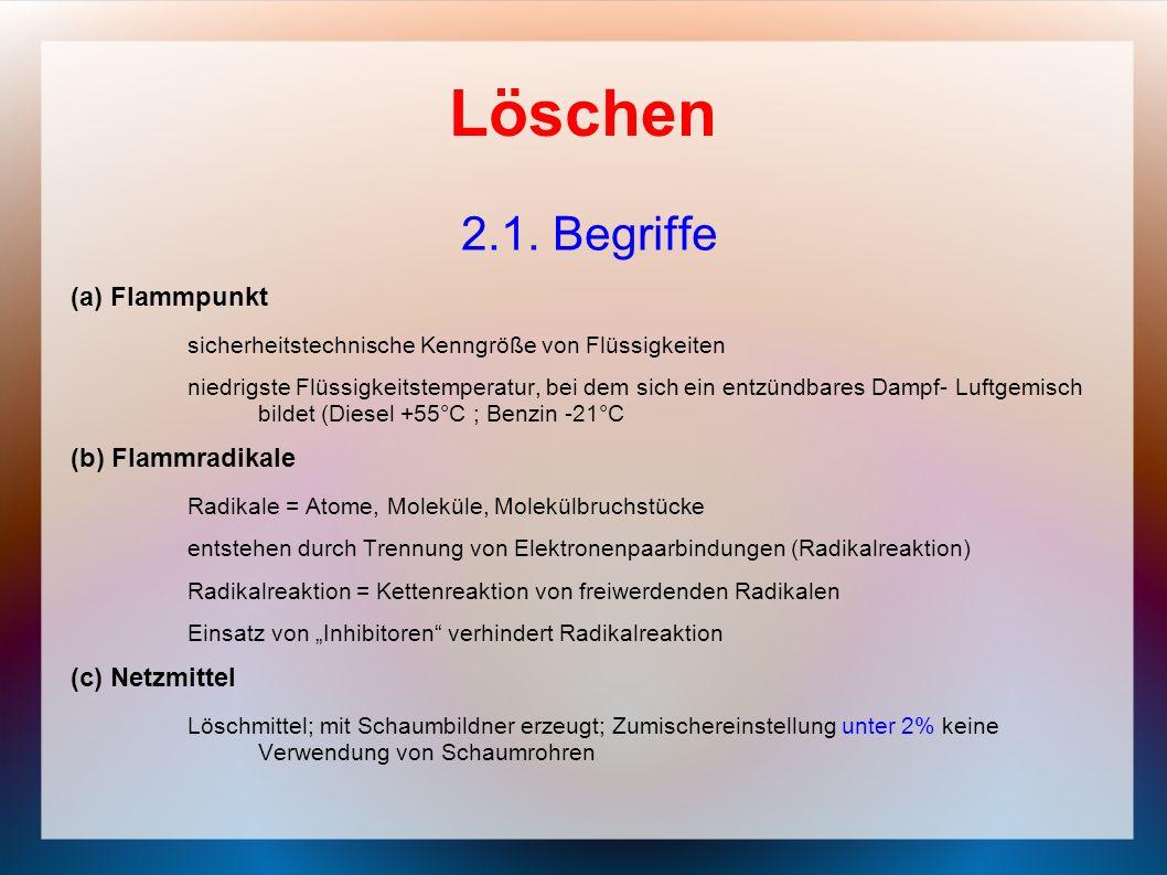 Löschen 2.1. Begriffe (a) Flammpunkt (b) Flammradikale (c) Netzmittel