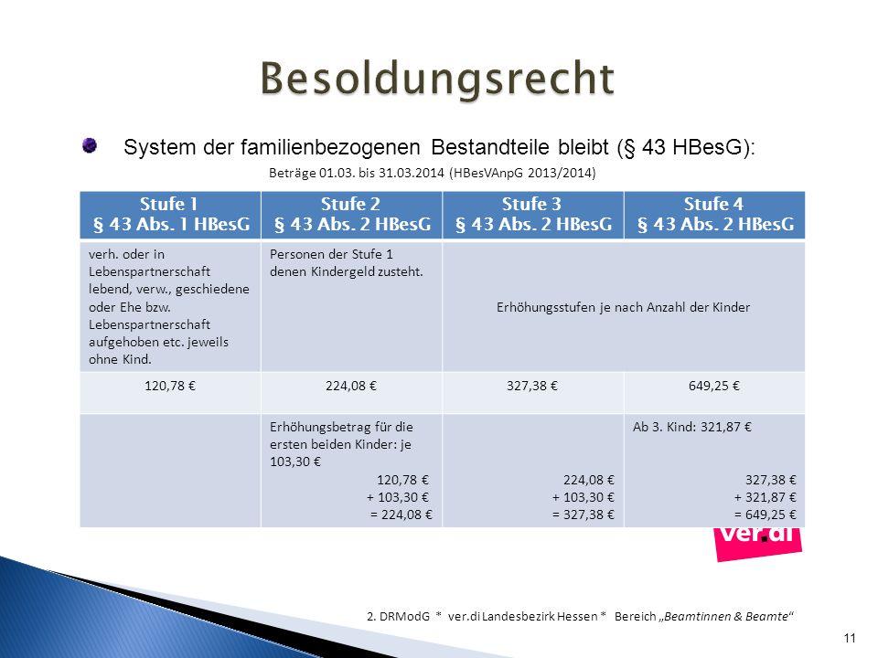 Besoldungsrecht System der familienbezogenen Bestandteile bleibt (§ 43 HBesG): Beträge 01.03. bis 31.03.2014 (HBesVAnpG 2013/2014)