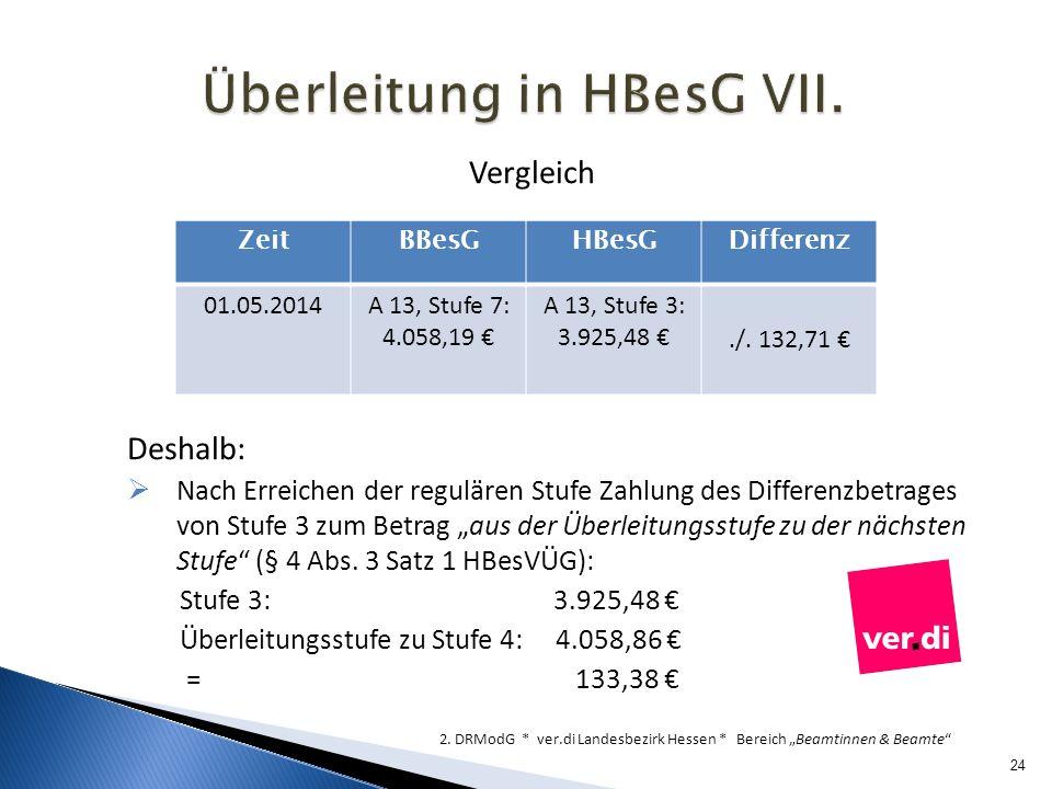 Überleitung in HBesG VII.