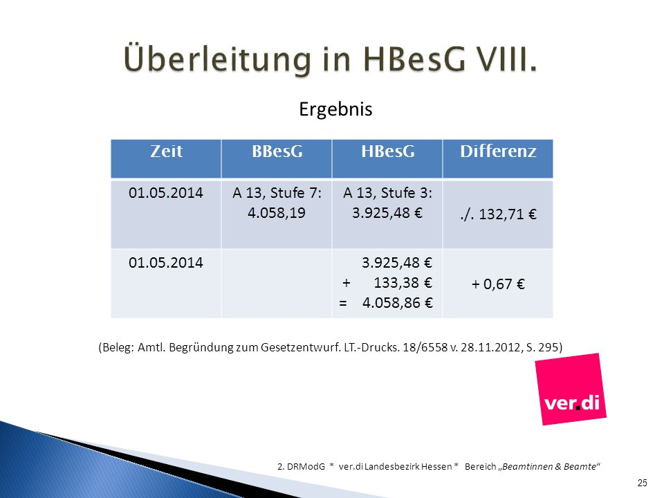 Überleitung in HBesG VIII.