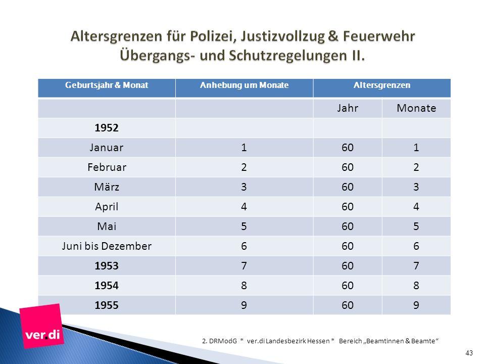 Altersgrenzen für Polizei, Justizvollzug & Feuerwehr Übergangs- und Schutzregelungen II.