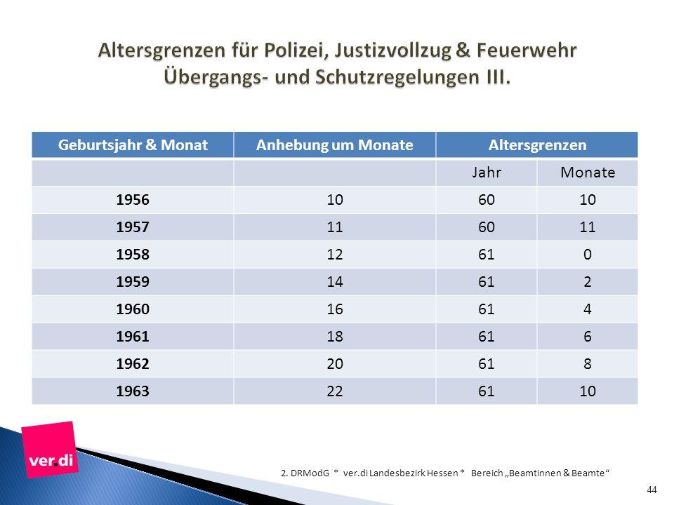 Altersgrenzen für Polizei, Justizvollzug & Feuerwehr Übergangs- und Schutzregelungen III.
