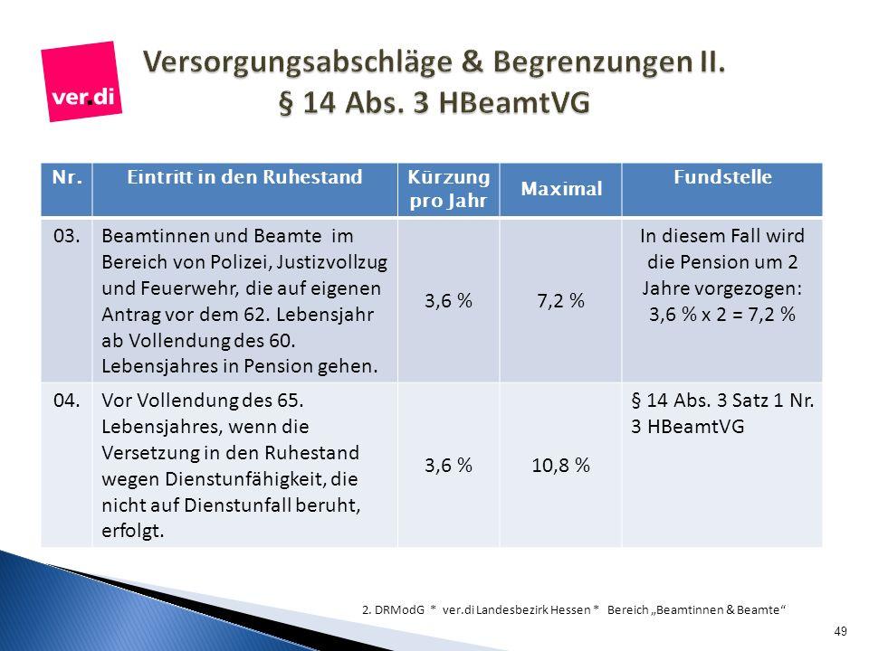 Versorgungsabschläge & Begrenzungen II. § 14 Abs. 3 HBeamtVG