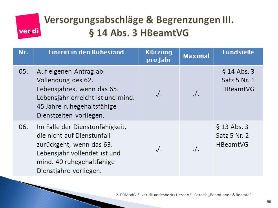 Versorgungsabschläge & Begrenzungen III. § 14 Abs. 3 HBeamtVG