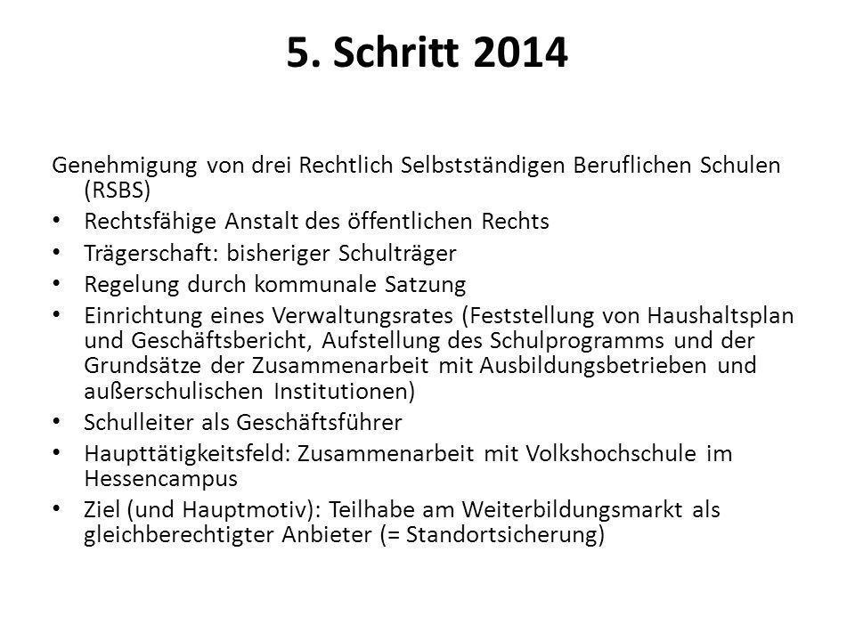 5. Schritt 2014 Genehmigung von drei Rechtlich Selbstständigen Beruflichen Schulen (RSBS) Rechtsfähige Anstalt des öffentlichen Rechts.