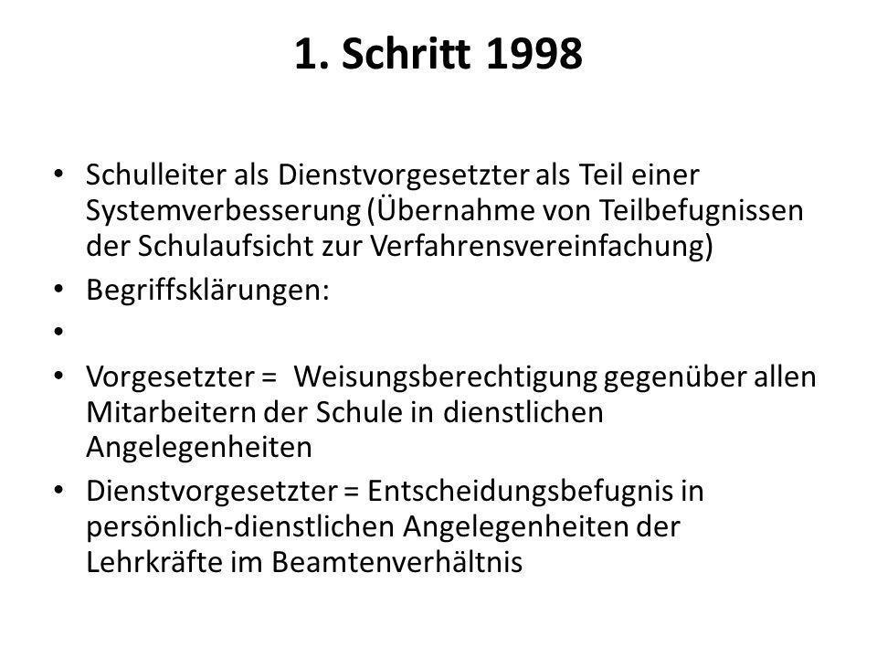 1. Schritt 1998
