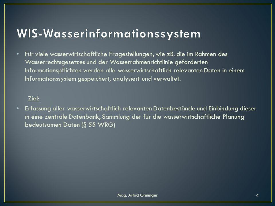 WIS-Wasserinformationssystem
