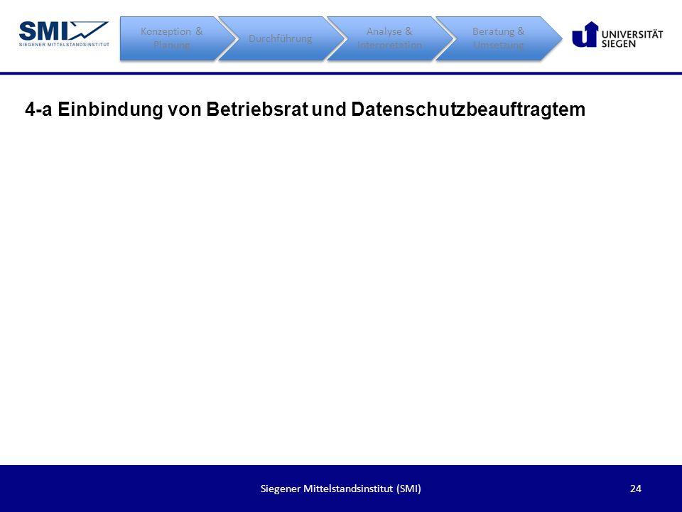 4-a Einbindung von Betriebsrat und Datenschutzbeauftragtem