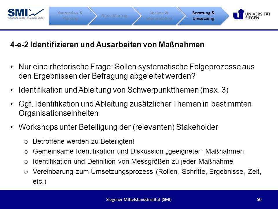 4-e-2 Identifizieren und Ausarbeiten von Maßnahmen