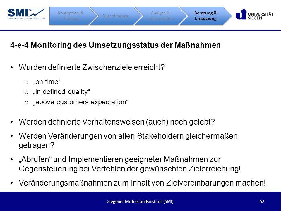 4-e-4 Monitoring des Umsetzungsstatus der Maßnahmen