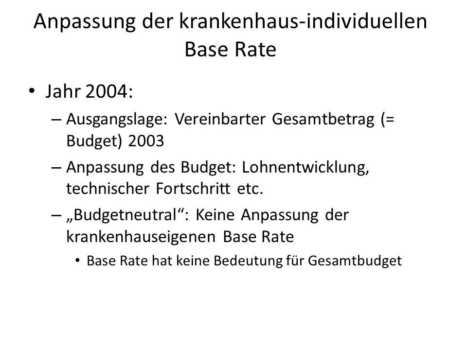Anpassung der krankenhaus-individuellen Base Rate