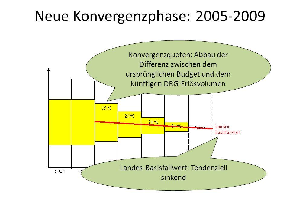 Neue Konvergenzphase: 2005-2009