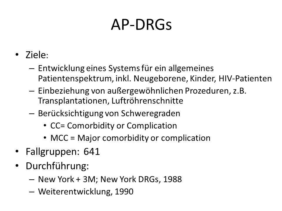 AP-DRGs Ziele: Fallgruppen: 641 Durchführung: