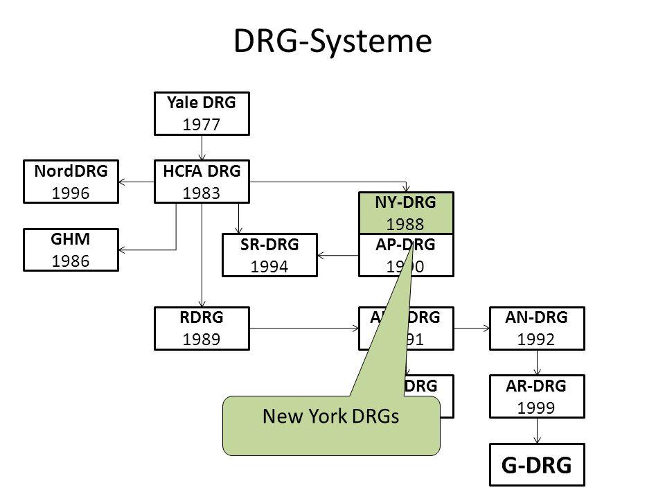 DRG-Systeme G-DRG New York DRGs Yale DRG 1977 NordDRG 1996 HCFA DRG