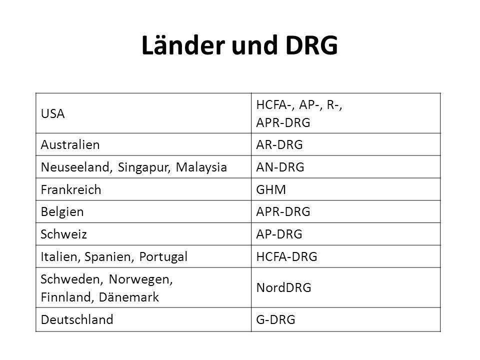 Länder und DRG USA HCFA-, AP-, R-, APR-DRG Australien AR-DRG