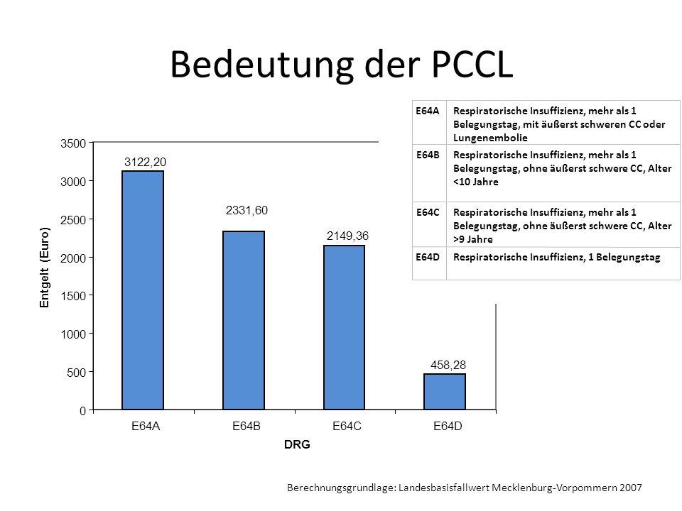 Berechnungsgrundlage: Landesbasisfallwert Mecklenburg-Vorpommern 2007