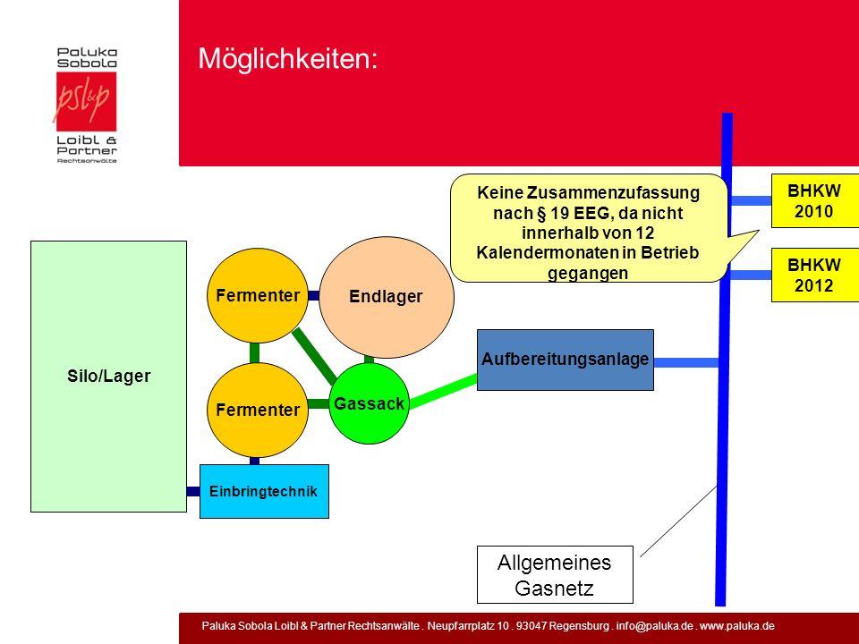 Möglichkeiten: Allgemeines Gasnetz