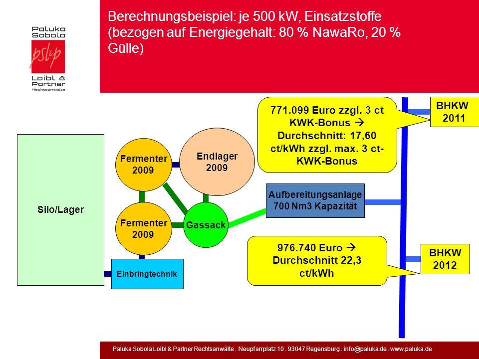 Berechnungsbeispiel: je 500 kW, Einsatzstoffe (bezogen auf Energiegehalt: 80 % NawaRo, 20 % Gülle)