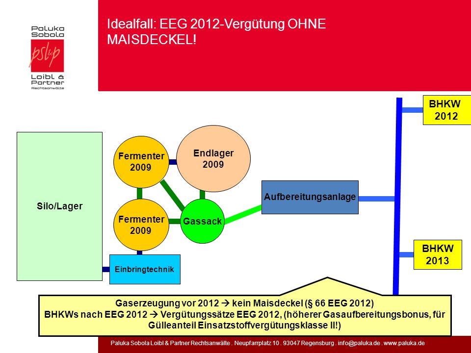 Idealfall: EEG 2012-Vergütung OHNE MAISDECKEL!