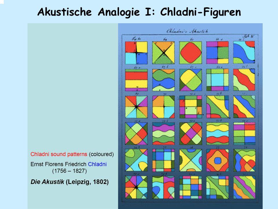 Akustische Analogie I: Chladni-Figuren