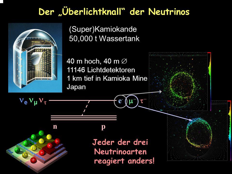 """Der """"Überlichtknall der Neutrinos"""