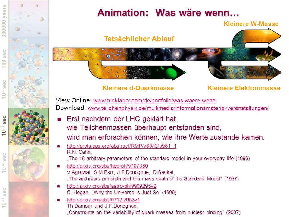 Animation: Was wäre wenn…