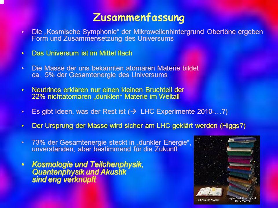 """Zusammenfassung Die """"Kosmische Symphonie der Mikrowellenhintergrund Obertöne ergeben Form und Zusammensetzung des Universums."""