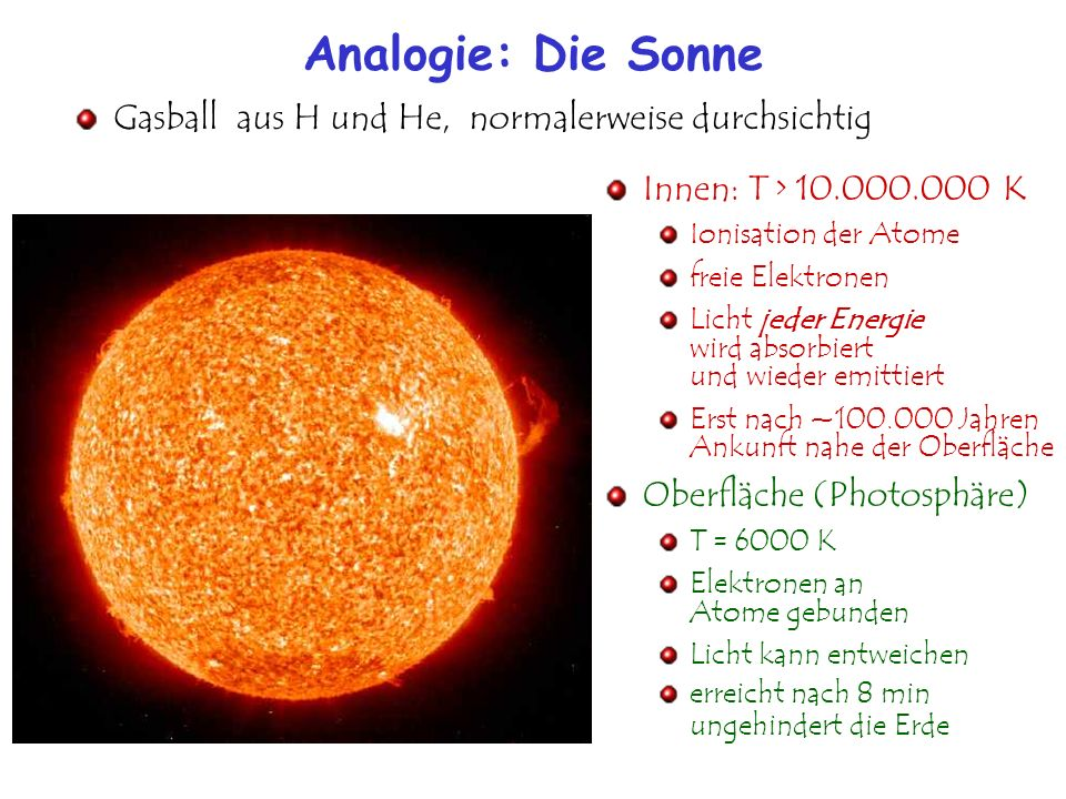 Analogie: Die Sonne Gasball aus H und He, normalerweise durchsichtig