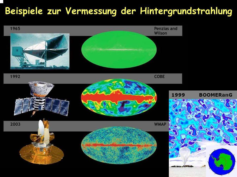 Beispiele zur Vermessung der Hintergrundstrahlung