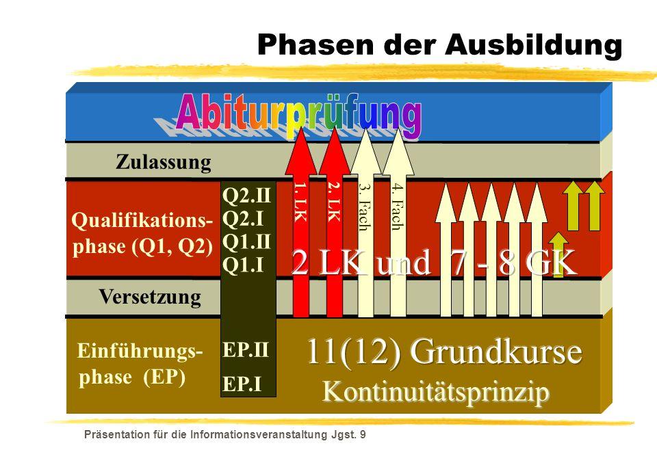 2 LK und 7 - 8 GK 11(12) Grundkurse Abiturprüfung