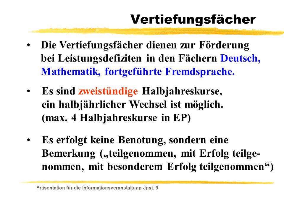 Vertiefungsfächer Die Vertiefungsfächer dienen zur Förderung bei Leistungsdefiziten in den Fächern Deutsch, Mathematik, fortgeführte Fremdsprache.