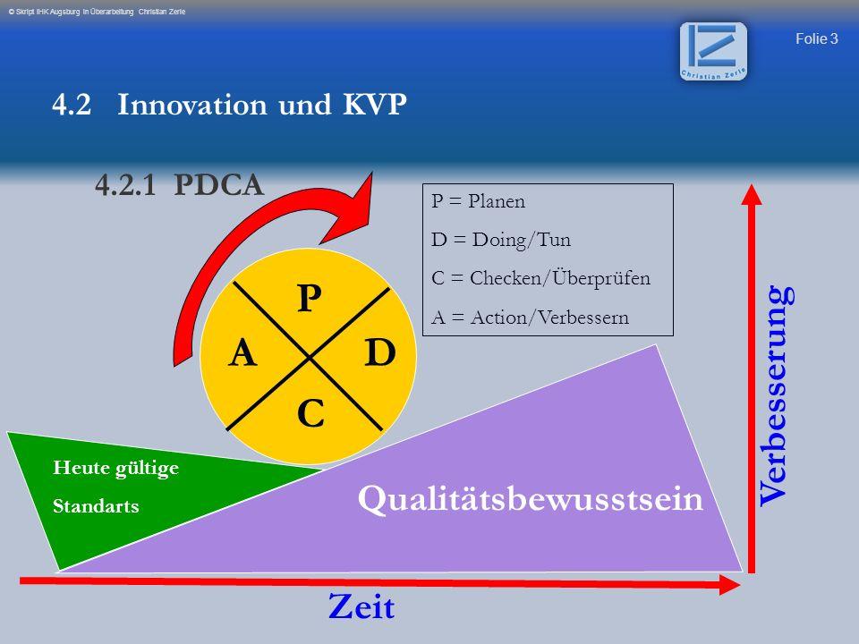 P A D C Verbesserung Qualitätsbewusstsein Zeit 4.2 Innovation und KVP