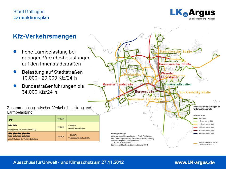 Kfz-Verkehrsmengen A 7. hohe Lärmbelastung bei geringen Verkehrsbelastungen auf den Innenstadtstraßen.