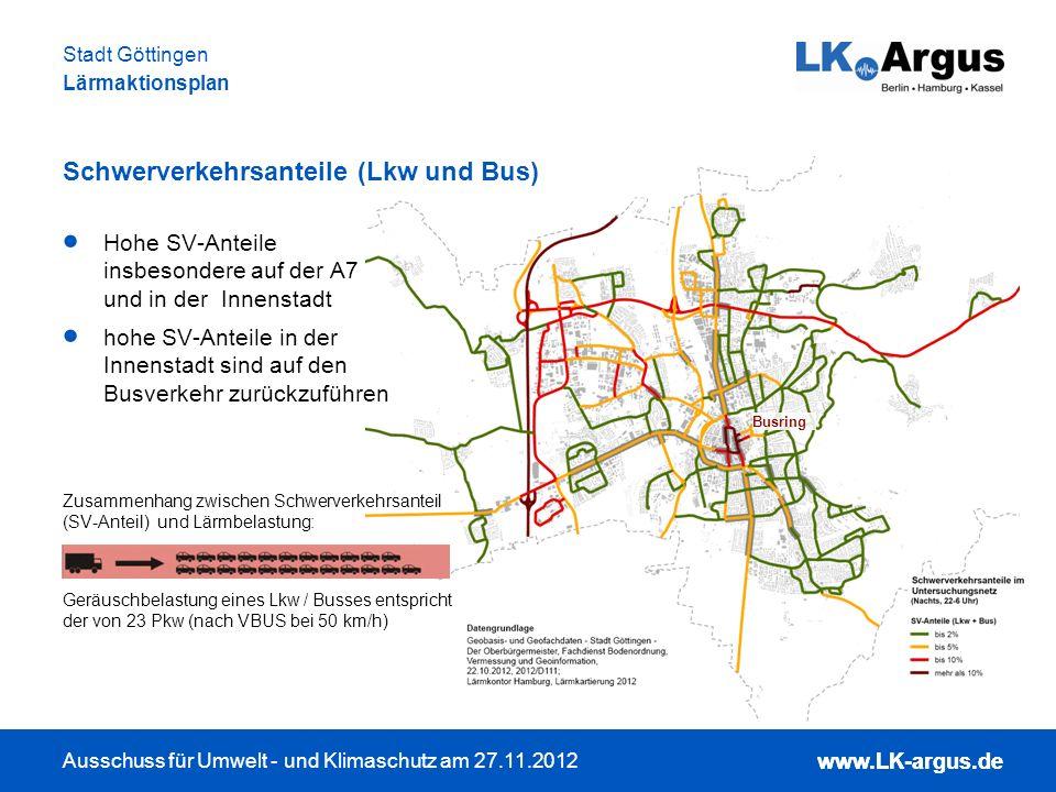 Schwerverkehrsanteile (Lkw und Bus)