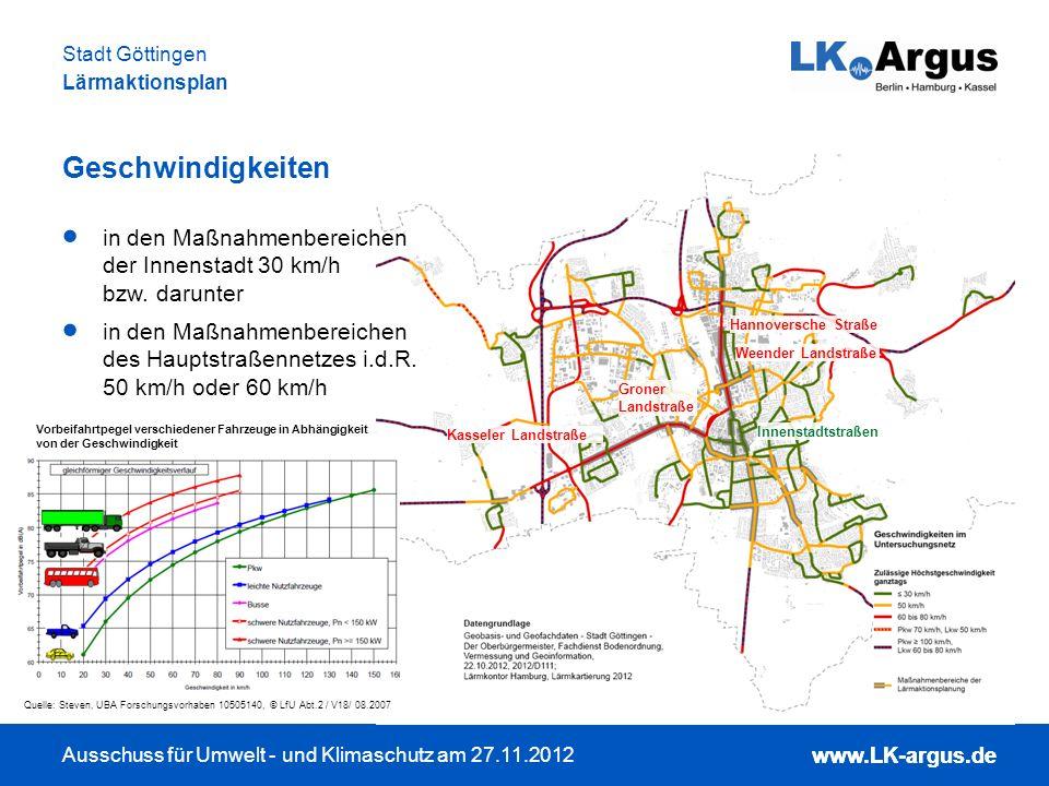 Geschwindigkeiten in den Maßnahmenbereichen der Innenstadt 30 km/h bzw. darunter.