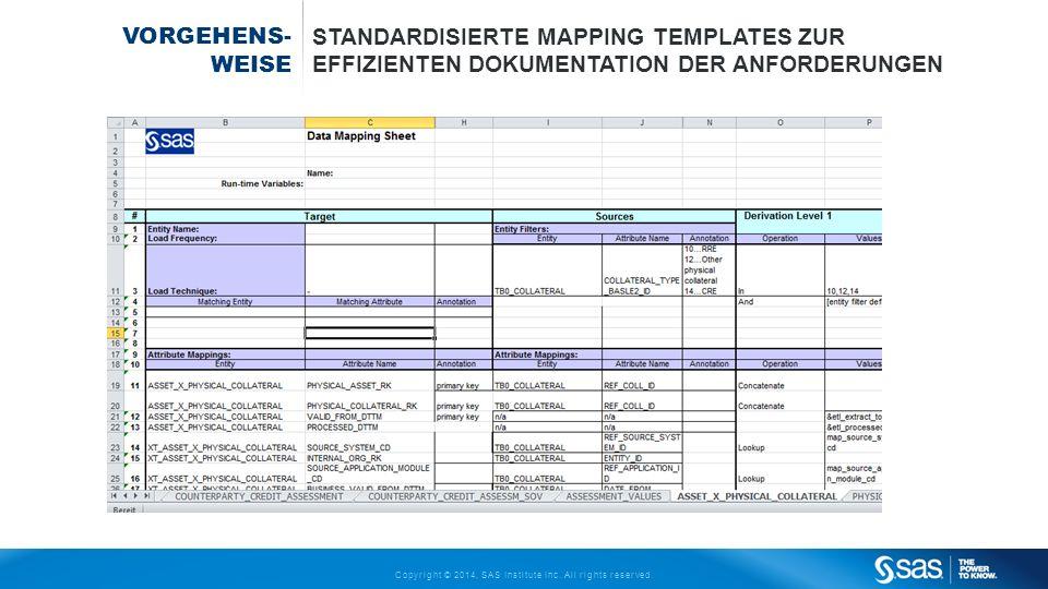 Vorgehens- weise Standardisierte mapping templates zur effizienten dokumentation der anforderungen