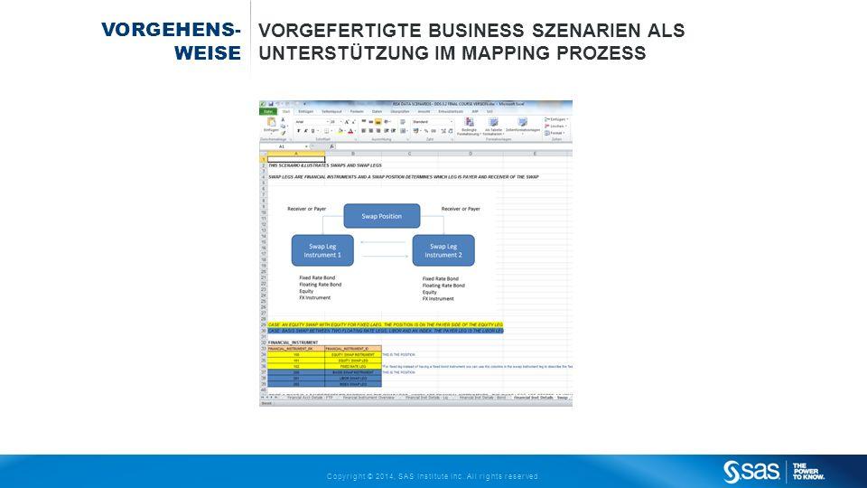 Vorgehens- weise Vorgefertigte business szenarien als unterstützung im mapping prozess