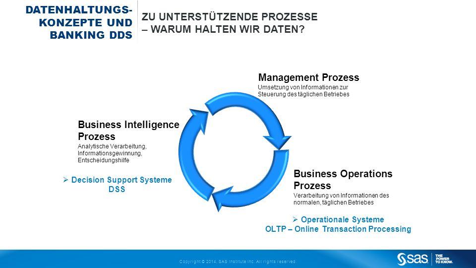 Datenhaltungs-konzepte und Banking DDS