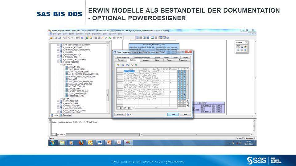 ERWin Modelle als Bestandteil der Dokumentation - Optional PowerDesigner