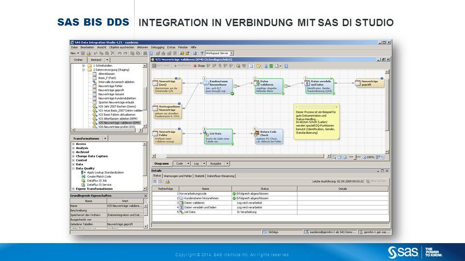 SAS BIS DDS Integration in Verbindung mit SAS DI Studio
