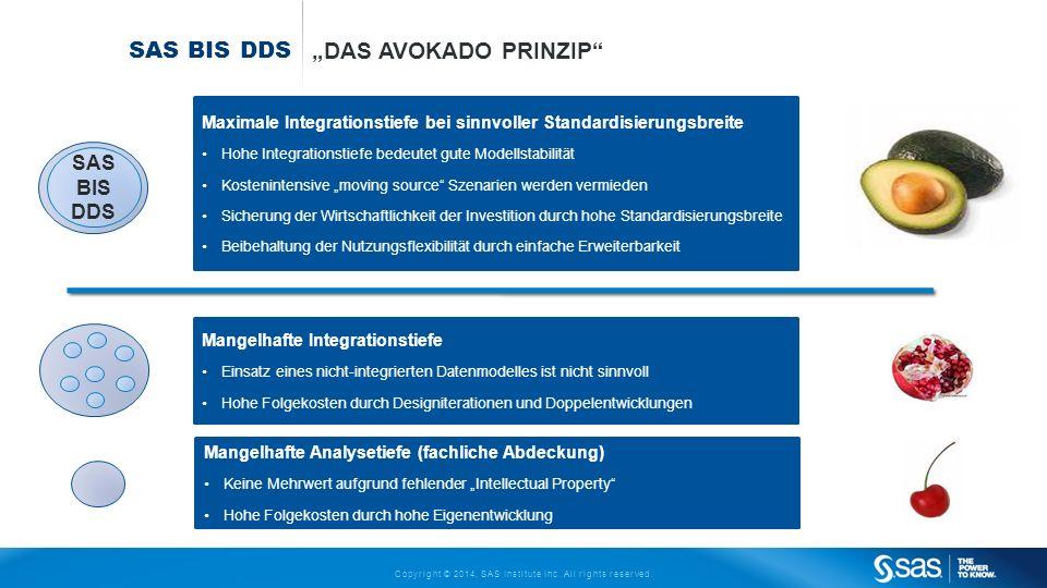 """SAS BIS DDS """"Das Avokado Prinzip SAS BIS DDS"""