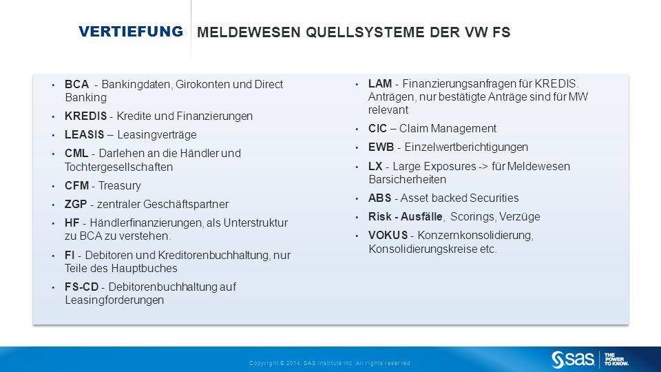 Meldewesen Quellsysteme der VW FS