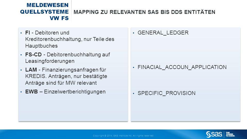 Meldewesen Quellsysteme VW FS