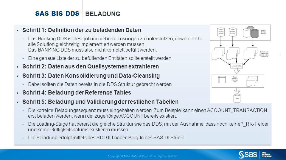 Sas Bis DDs Beladung Schritt 1: Definition der zu beladenden Daten