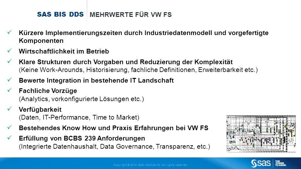 SAS BIS DDS Mehrwerte für VW FS. Kürzere Implementierungszeiten durch Industriedatenmodell und vorgefertigte Komponenten.