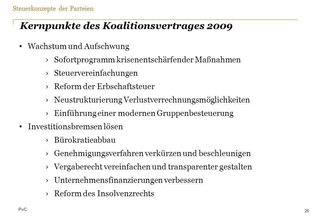 Steuerkonzept der CDU – aktuelle Fassung