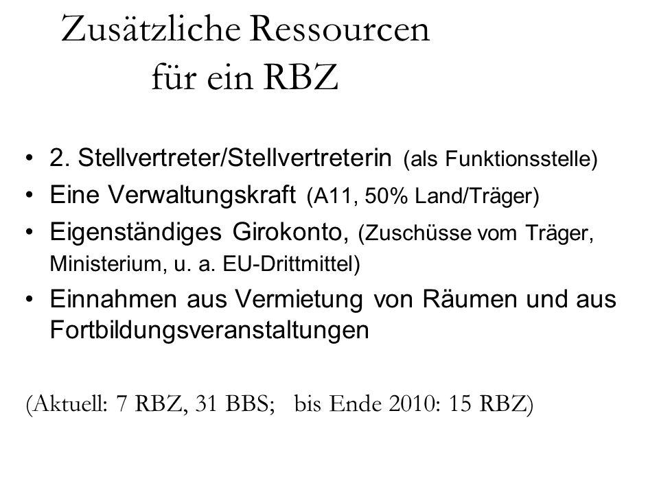 Zusätzliche Ressourcen für ein RBZ