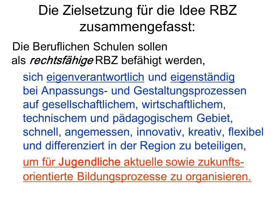 Die Zielsetzung für die Idee RBZ zusammengefasst:
