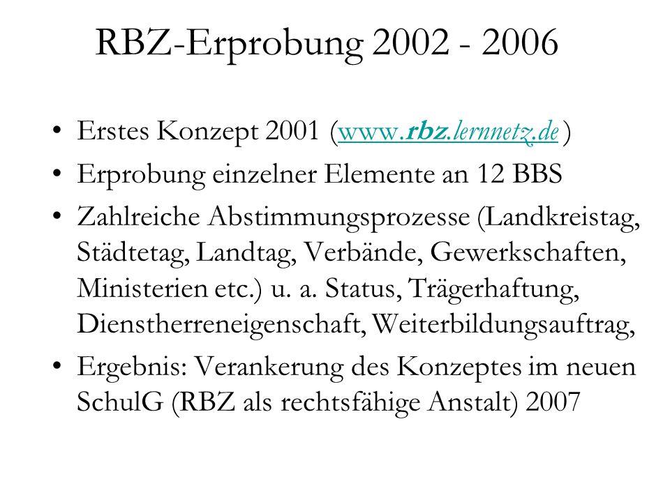 RBZ-Erprobung 2002 - 2006 Erstes Konzept 2001 (www.rbz.lernnetz.de )