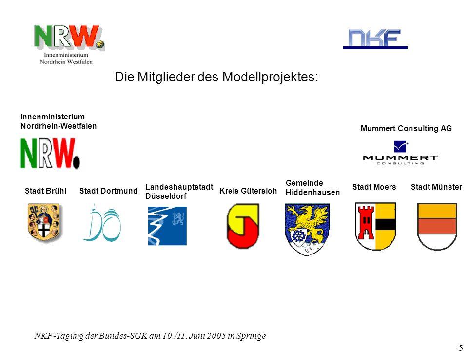 Die Mitglieder des Modellprojektes: